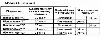 mzd48